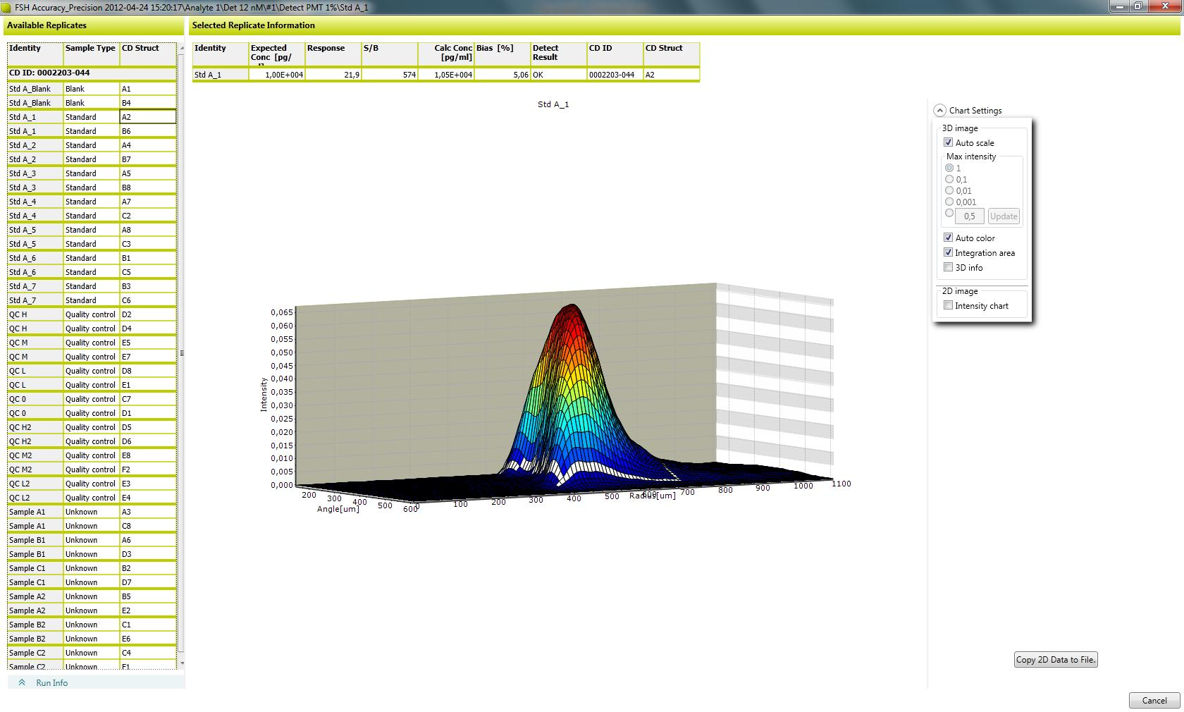 Gyrolab Viewer software
